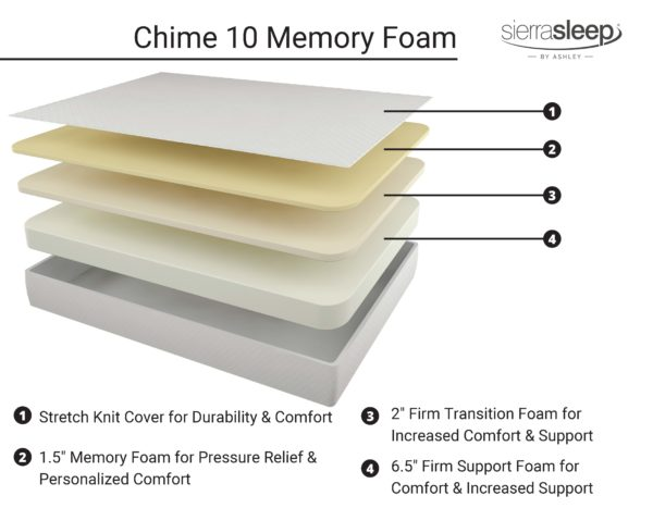 Sierra Sleep by Ashley Chime 10 inch Memory Foam