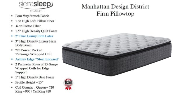 Ashley - M63531 - Queen - Manhattan Design District Firm Pillowtop