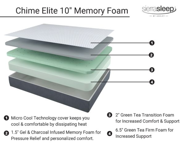 Sierra Sleep by Ashley Chime Elite 10 inch Memory Foam